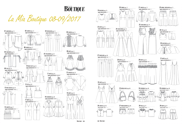 Sewingprincess_LaMiaBoutique08_09_2017_patternlist_sm